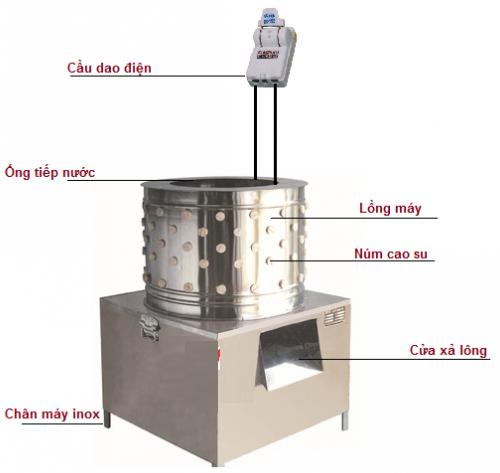 Tìm hiểu cấu tạo máy vặt lông gà